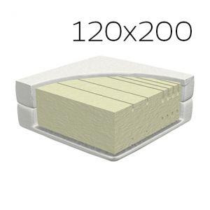 MADRAS 5 ZONE KOMFORTSKUM - 120 X 200 CM